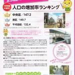 ご存知ですか? 人口増加率ランキング、千代田区は3位!