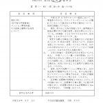 小枝すみ子 一般質問発言通告書を出しました