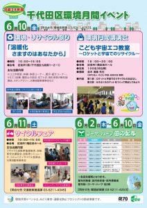 千代田区環境月間イベント